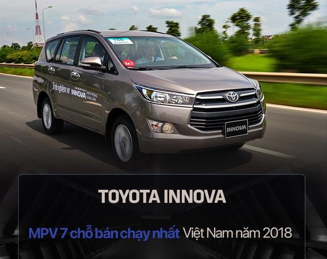 10 xe bán chạy nhất Việt Nam năm 2018: Toyota Vios vô địch, vị trí thứ 10 gây chú ý - Ảnh 3.