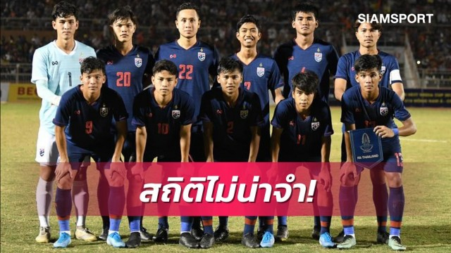 Báo Thái Lan đau đớn vì đội nhà lập kỷ lục tệ hại ở giải U18 Đông Nam Á