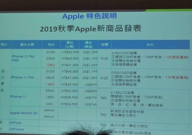 Sản phẩm - iPhone 11 ra mắt, dự đoán 3 phiên bản đặc biệt sẽ 'khuynh đảo thế giới' (Hình 3).
