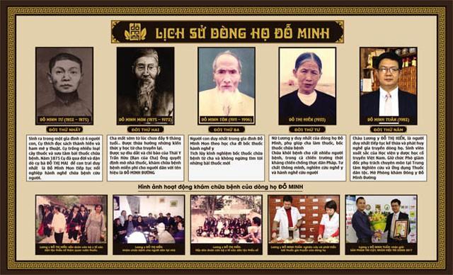 Nhà thuốc Đỗ Minh Đường chữa bệnh phụ khoa - Địa chỉ uy tín cho chị em - Ảnh 2.